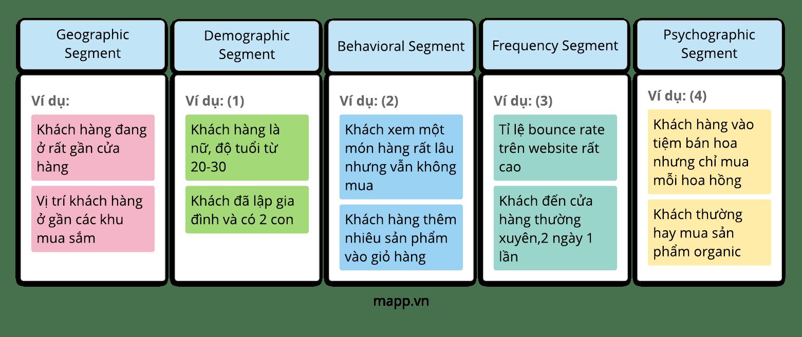data-segment-photo