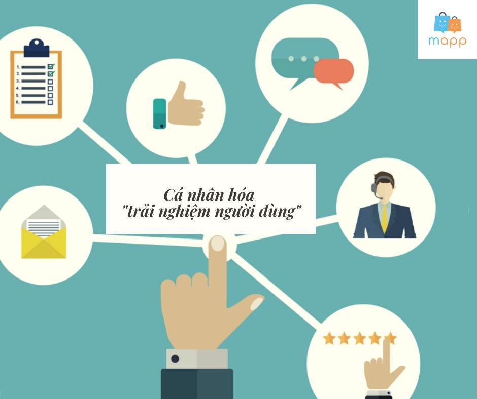 Trải nghiệm người dùng được hiểu là những hoạt động, cảm nhận của khách hàng khi sử dụng app. Đó có thể là hành vi mua hàng, tìm kiếm sản phẩm, phản hồi về sản phẩm...